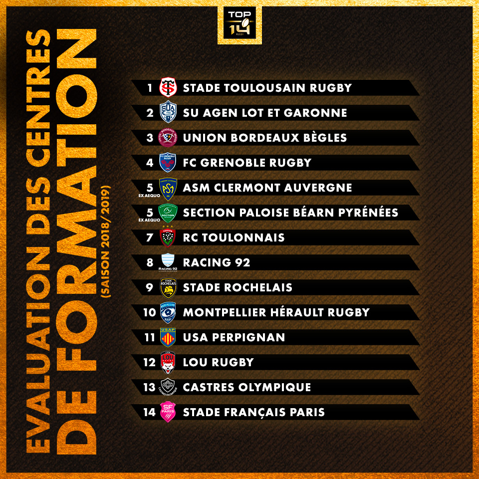 formation top14